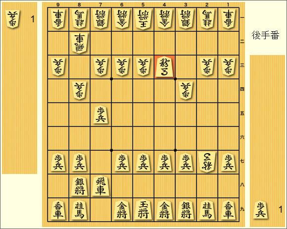 ▲4三角成までの局面