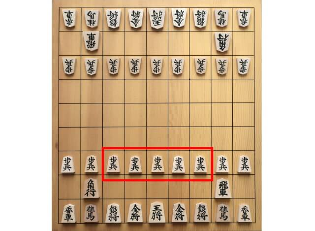 初期配置の将棋盤(中央5枚の歩に赤枠)
